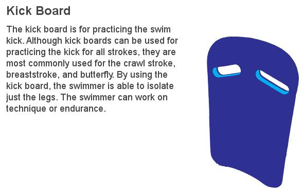 Kickboard