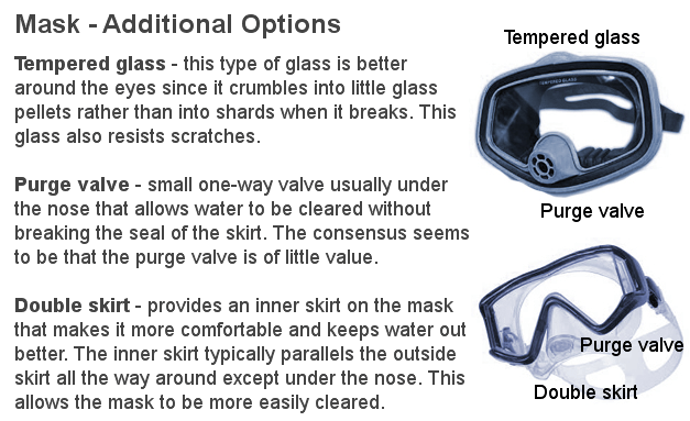 Additional Mask options